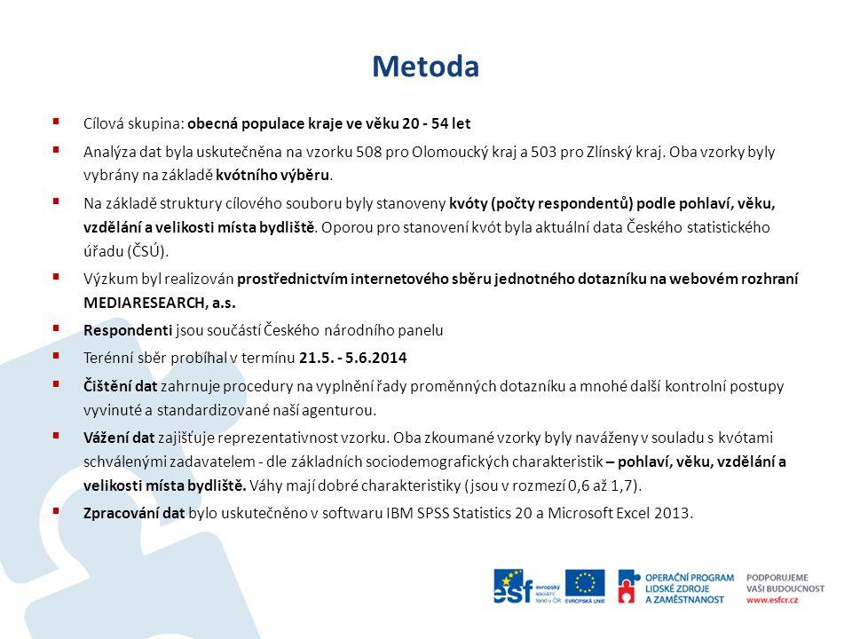 Metoda  Cílová skupina: obecná populace kraje ve věku 20 - 54 let  Analýza dat byla uskutečněna na vzorku 508 pro Olomoucký kraj a 503 pro Zlínský kraj.