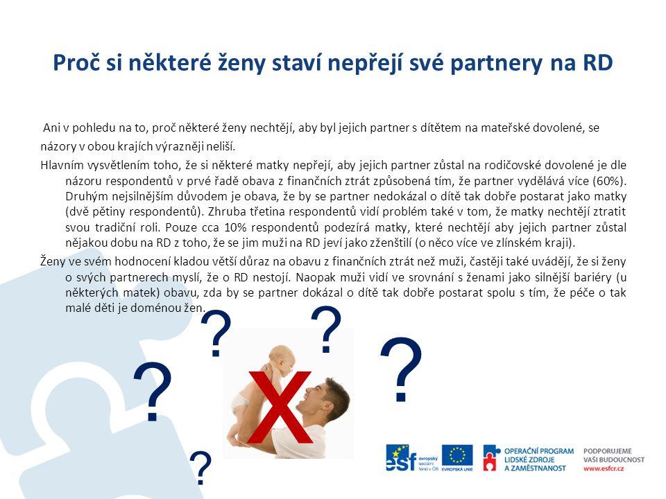 Proč si některé ženy staví nepřejí své partnery na RD Ani v pohledu na to, proč některé ženy nechtějí, aby byl jejich partner s dítětem na mateřské dovolené, se názory v obou krajích výrazněji neliší.