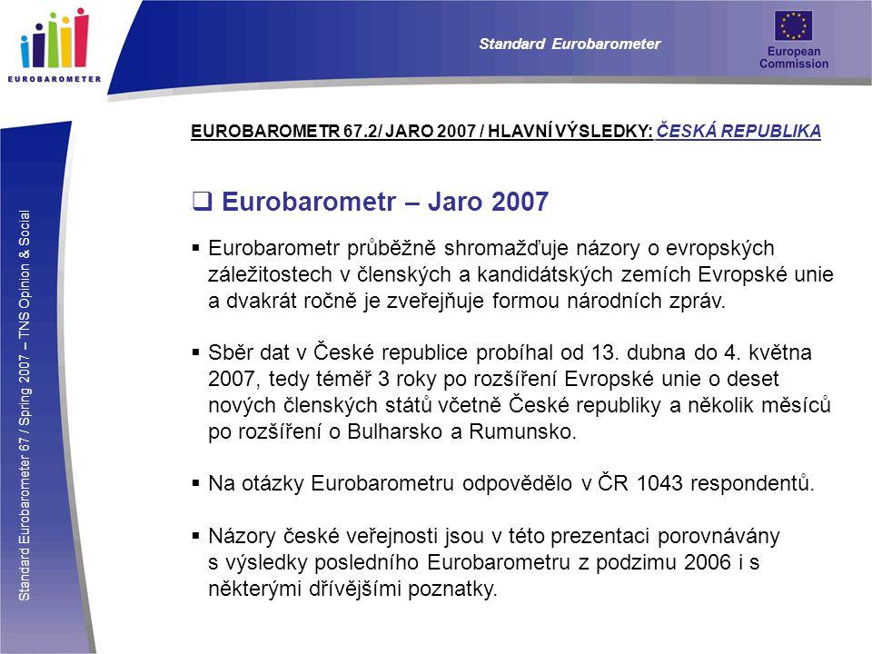 Standard Eurobarometer 67 / Spring 2007 – TNS Opinion & Social Standard Eurobarometer EUROBAROMETR 67.2/ JARO 2007 / HLAVNÍ VÝSLEDKY: ČESKÁ REPUBLIKA  Eurobarometr – Jaro 2007  Eurobarometr průběžně shromažďuje názory o evropských záležitostech v členských a kandidátských zemích Evropské unie a dvakrát ročně je zveřejňuje formou národních zpráv.