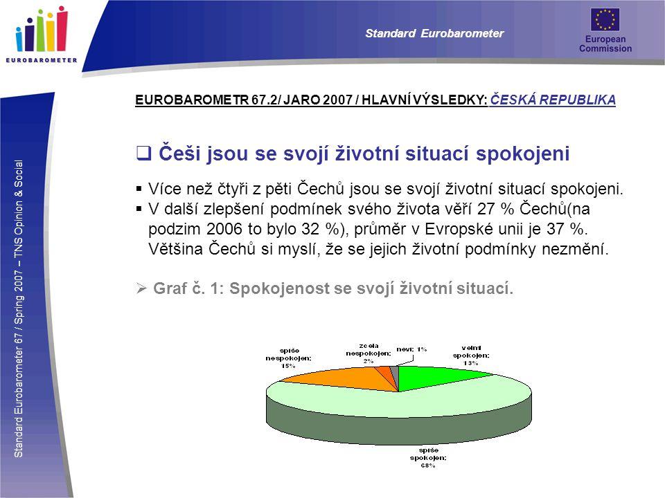Standard Eurobarometer 67 / Spring 2007 – TNS Opinion & Social Standard Eurobarometer EUROBAROMETR 67.2/ JARO 2007 / HLAVNÍ VÝSLEDKY: ČESKÁ REPUBLIKA  Češi jsou se svojí životní situací spokojeni  Více než čtyři z pěti Čechů jsou se svojí životní situací spokojeni.