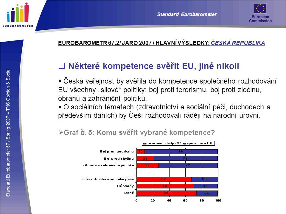 """Standard Eurobarometer 67 / Spring 2007 – TNS Opinion & Social Standard Eurobarometer EUROBAROMETR 67.2/ JARO 2007 / HLAVNÍ VÝSLEDKY: ČESKÁ REPUBLIKA  Některé kompetence svěřit EU, jiné nikoli  Česká veřejnost by svěřila do kompetence společného rozhodování EU všechny """"silové politiky: boj proti terorismu, boj proti zločinu, obranu a zahraniční politiku."""
