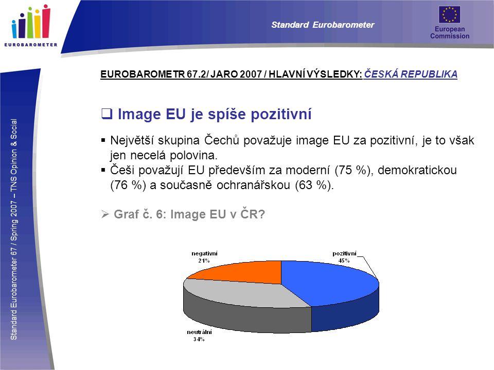 Standard Eurobarometer 67 / Spring 2007 – TNS Opinion & Social Standard Eurobarometer EUROBAROMETR 67.2/ JARO 2007 / HLAVNÍ VÝSLEDKY: ČESKÁ REPUBLIKA  Image EU je spíše pozitivní  Největší skupina Čechů považuje image EU za pozitivní, je to však jen necelá polovina.