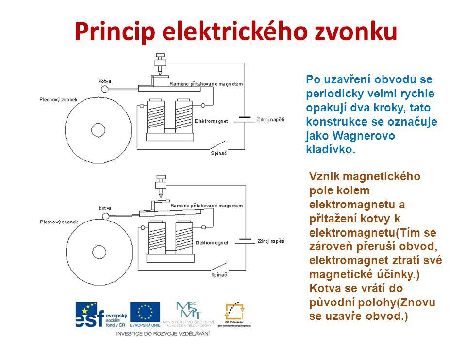 Princip elektrického zvonku Po uzavření obvodu se periodicky velmi rychle opakují dva kroky, tato konstrukce se označuje jako Wagnerovo kladívko. Vzni