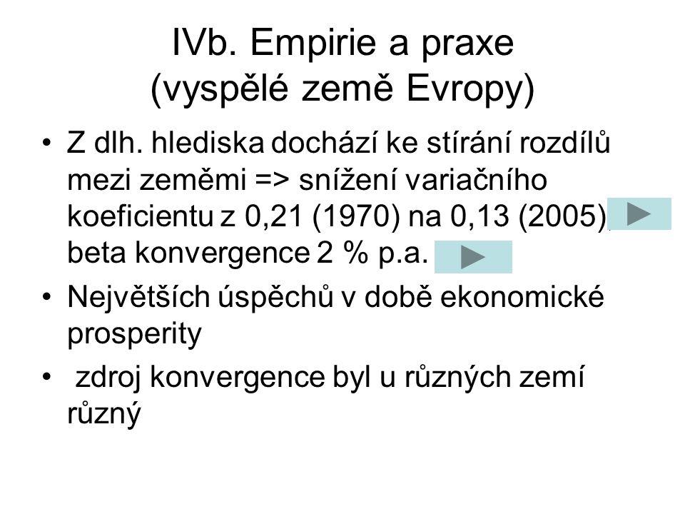 IVb.Empirie a praxe (vyspělé země Evropy) Z dlh.