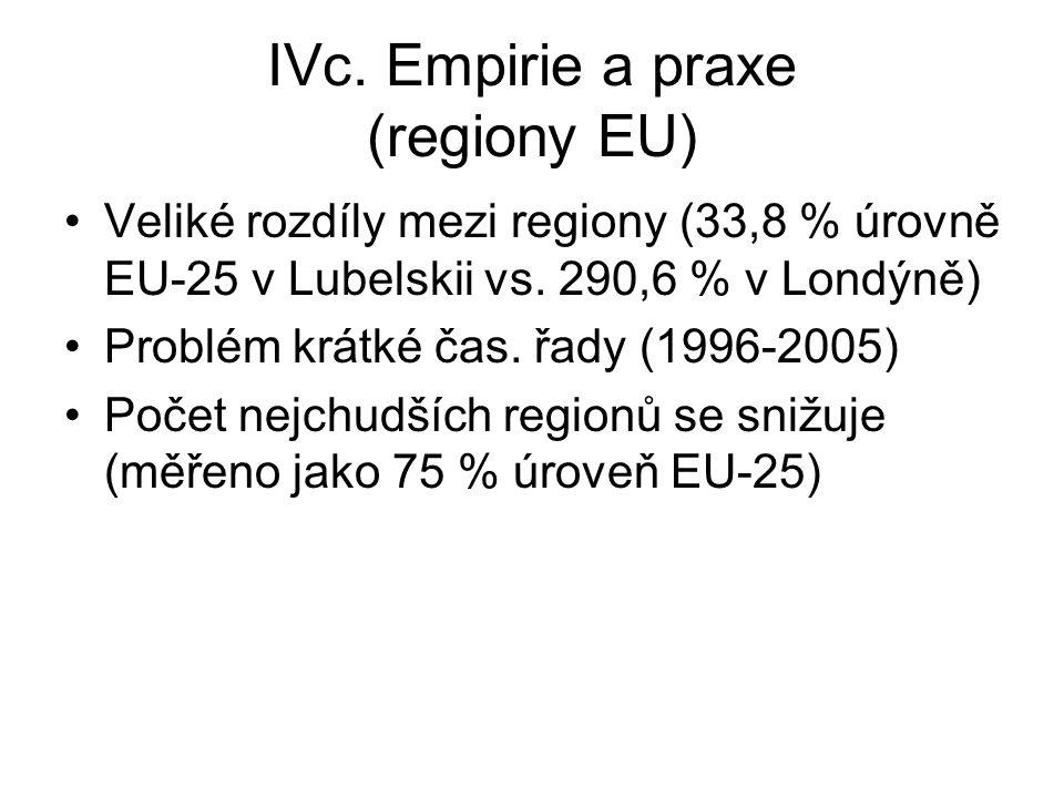 IVc.Empirie a praxe (regiony EU) Veliké rozdíly mezi regiony (33,8 % úrovně EU-25 v Lubelskii vs.