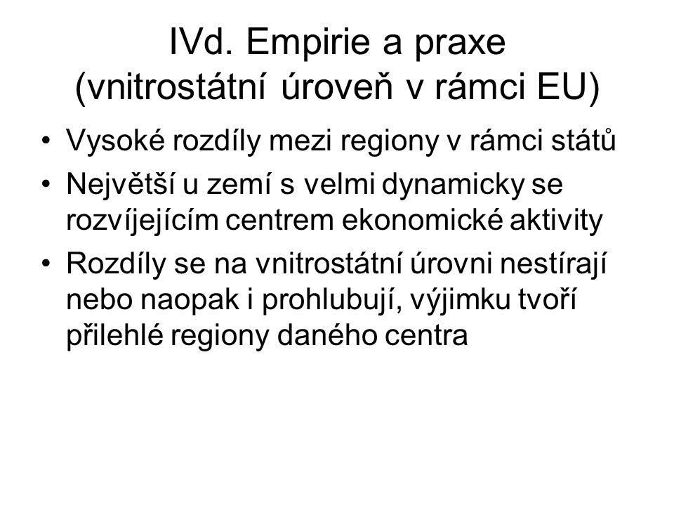 IVd. Empirie a praxe (vnitrostátní úroveň v rámci EU) Vysoké rozdíly mezi regiony v rámci států Největší u zemí s velmi dynamicky se rozvíjejícím cent