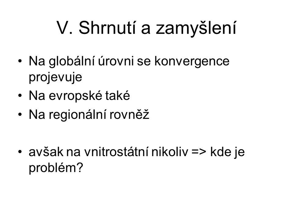 V. Shrnutí a zamyšlení Na globální úrovni se konvergence projevuje Na evropské také Na regionální rovněž avšak na vnitrostátní nikoliv => kde je probl