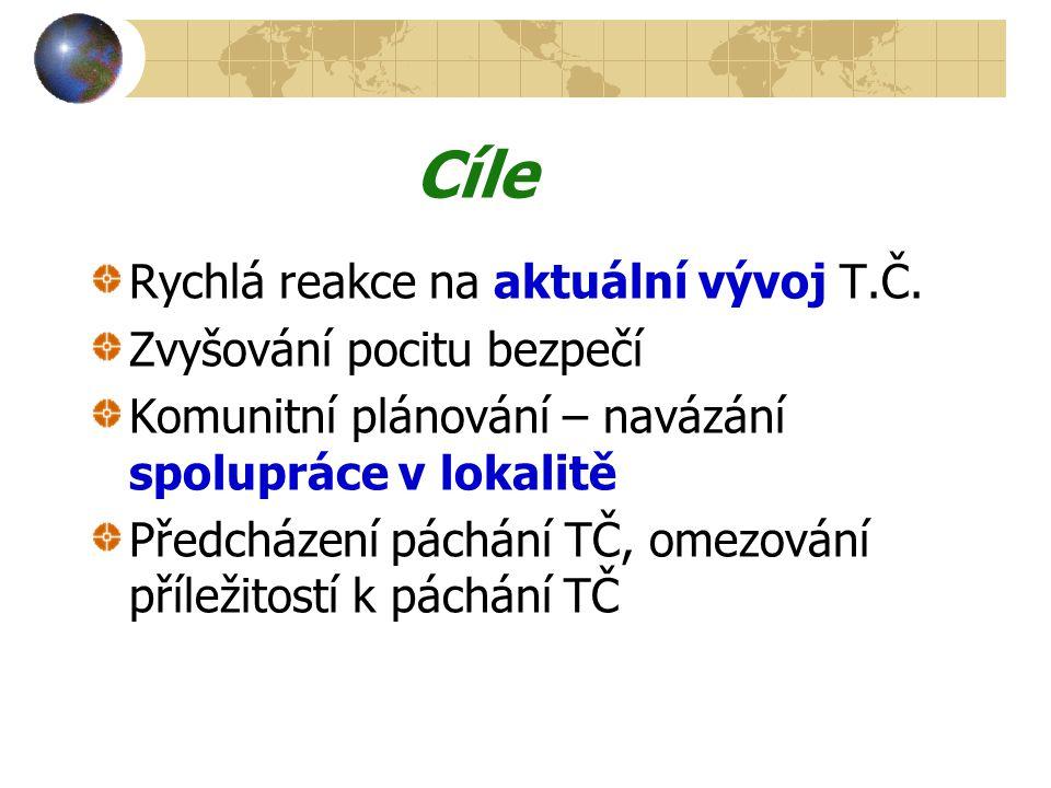 Cíle Rychlá reakce na aktuální vývoj T.Č.