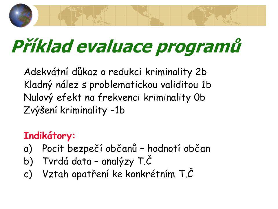 Příklad evaluace programů Určení úrovní efektivity: 1)Efektivní opatření skóre 1,5 2)Méně efektivní opatření 1,00-1,5 3)Problematické opatření 0-1,00 4)Neefektivní opatření 0- méně