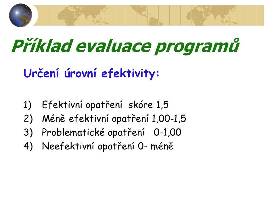 Účinnost některých opatření (Poyner) Propagační kampaně Pochůzková policejní kampaň (chaty) 1,78 Publicita projektu prevence kr.