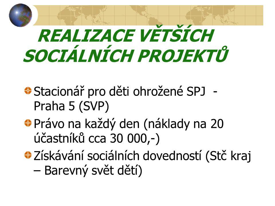 REALIZACE VĚTŠÍCH SOCIÁLNÍCH PROJEKTŮ Stacionář pro děti ohrožené SPJ - Praha 5 (SVP) Právo na každý den (náklady na 20 účastníků cca 30 000,-) Získávání sociálních dovedností (Stč kraj – Barevný svět dětí)