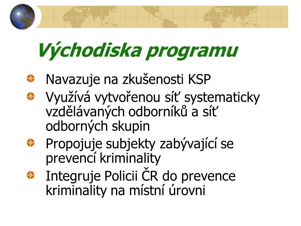 Východiska programu Navazuje na zkušenosti KSP Využívá vytvořenou síť systematicky vzdělávaných odborníků a síť odborných skupin Propojuje subjekty zabývající se prevencí kriminality Integruje Policii ČR do prevence kriminality na místní úrovni