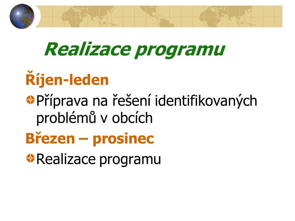 Říjen-leden Příprava na řešení identifikovaných problémů v obcích Březen – prosinec Realizace programu
