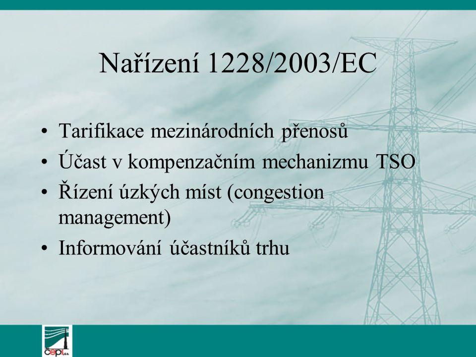 Nařízení 1228/2003/EC Tarifikace mezinárodních přenosů Účast v kompenzačním mechanizmu TSO Řízení úzkých míst (congestion management) Informování účas