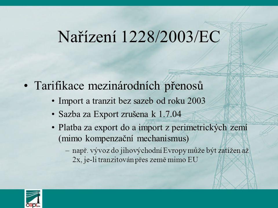 Nařízení 1228/2003/EC Tarifikace mezinárodních přenosů Import a tranzit bez sazeb od roku 2003 Sazba za Export zrušena k 1.7.04 Platba za export do a