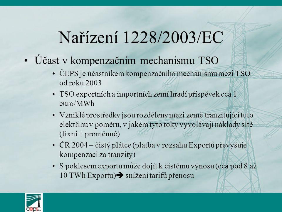 Nařízení 1228/2003/EC Účast v kompenzačním mechanismu TSO ČEPS je účastníkem kompenzačního mechanismu mezi TSO od roku 2003 TSO exportních a importníc