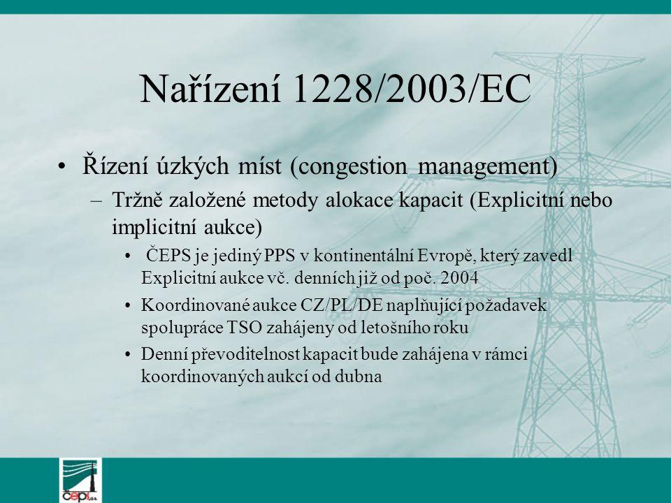 Nařízení 1228/2003/EC Řízení úzkých míst (congestion management) –Tržně založené metody alokace kapacit (Explicitní nebo implicitní aukce) ČEPS je jed