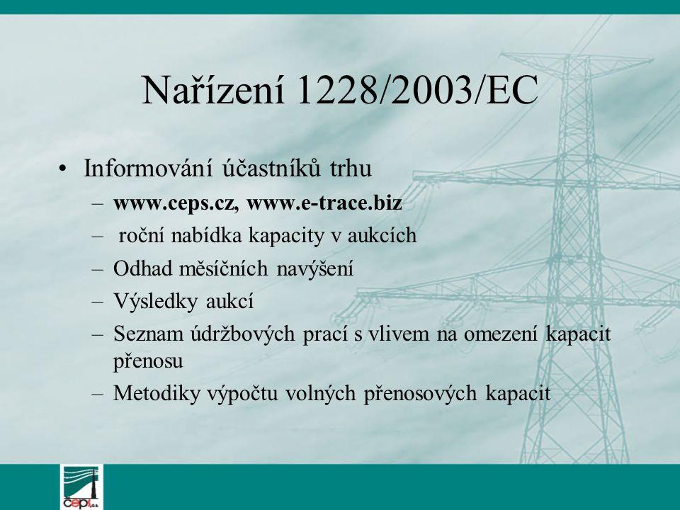 Nařízení 1228/2003/EC Informování účastníků trhu –www.ceps.cz, www.e-trace.biz – roční nabídka kapacity v aukcích –Odhad měsíčních navýšení –Výsledky