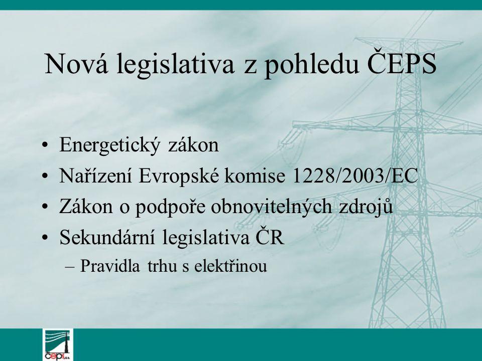 Nová legislativa z pohledu ČEPS Energetický zákon Nařízení Evropské komise 1228/2003/EC Zákon o podpoře obnovitelných zdrojů Sekundární legislativa ČR