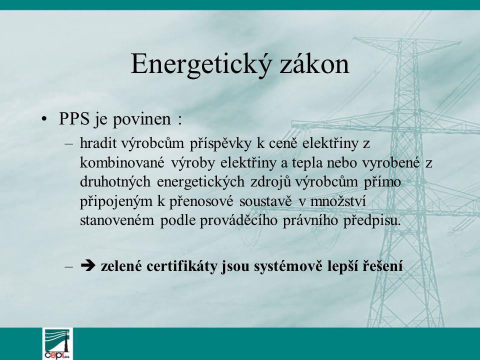 Energetický zákon PPS je povinen : –hradit výrobcům příspěvky k ceně elektřiny z kombinované výroby elektřiny a tepla nebo vyrobené z druhotných energ