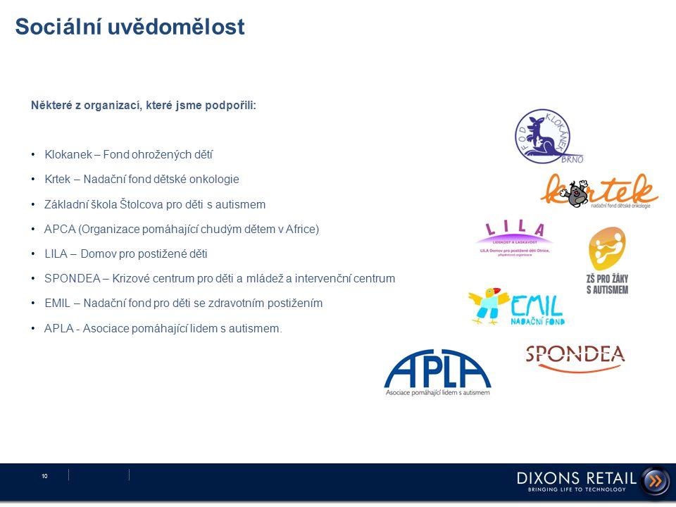 Sociální uvědomělost Některé z organizací, které jsme podpořili: Klokanek – Fond ohrožených dětí Krtek – Nadační fond dětské onkologie Základní škola