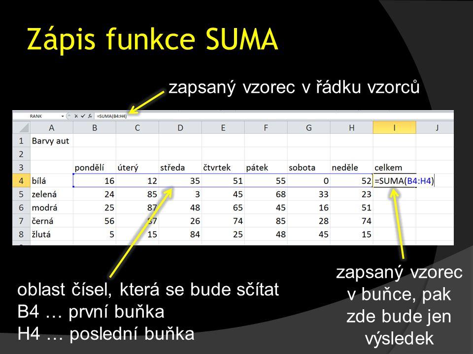 Zápis funkce SUMA zapsaný vzorec v řádku vzorců zapsaný vzorec v buňce, pak zde bude jen výsledek oblast čísel, která se bude sčítat B4 … první buňka H4 … poslední buňka