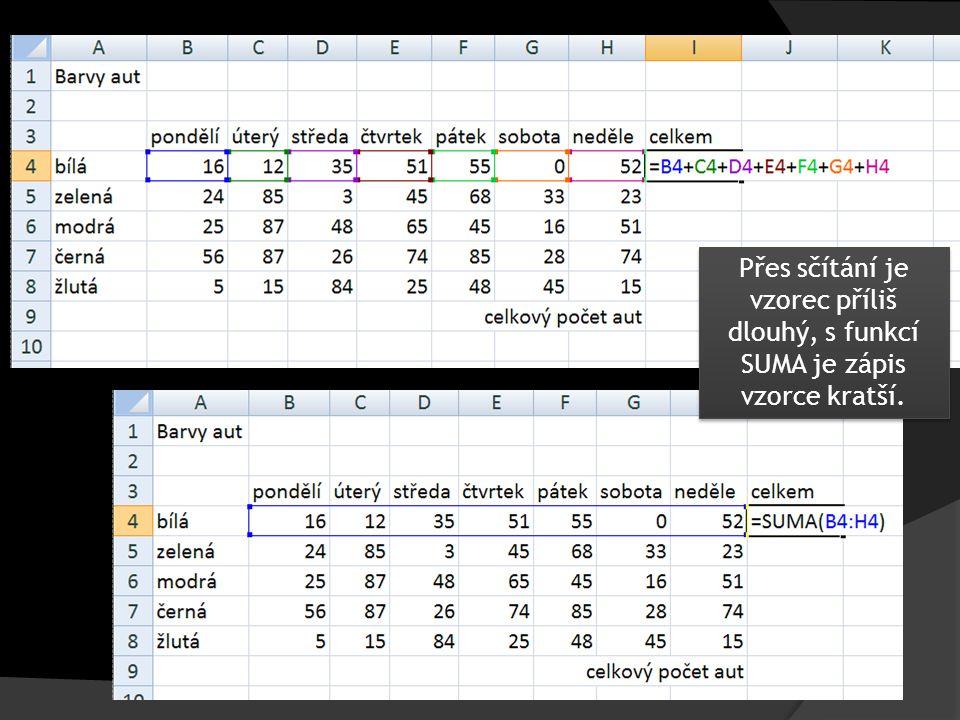 Přes sčítání je vzorec příliš dlouhý, s funkcí SUMA je zápis vzorce kratší.