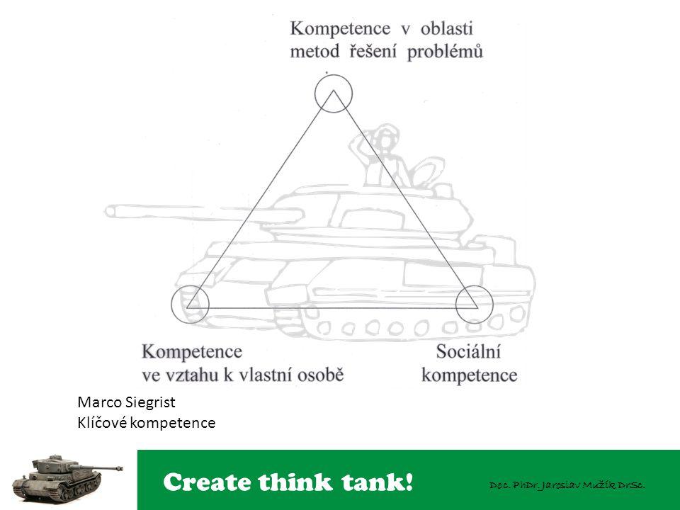 Create think tank! Doc. PhDr. Jaroslav Mužík DrSc. Marco Siegrist Klíčové kompetence
