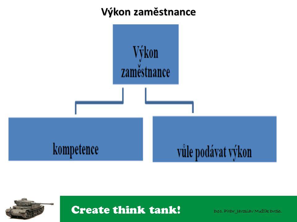 Create think tank! Doc. PhDr. Jaroslav Mužík DrSc. Výkon zaměstnance