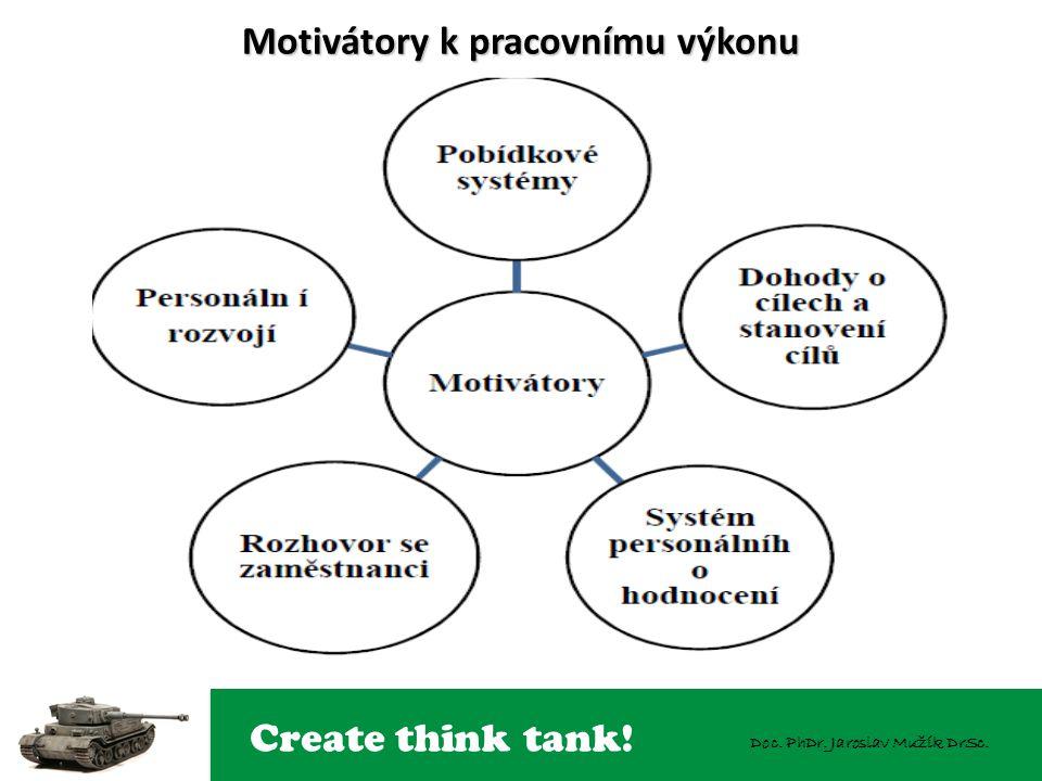 Create think tank! Doc. PhDr. Jaroslav Mužík DrSc. Motivátory k pracovnímu výkonu