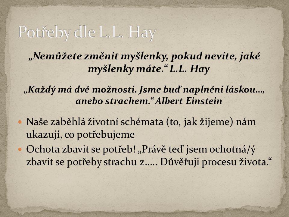 """""""Nemůžete změnit myšlenky, pokud nevíte, jaké myšlenky máte."""" L.L. Hay """"Každý má dvě možnosti. Jsme buď naplněni láskou…, anebo strachem."""" Albert Eins"""