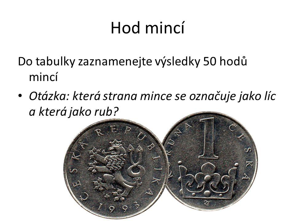 Hod mincí Do tabulky zaznamenejte výsledky 50 hodů mincí Otázka: která strana mince se označuje jako líc a která jako rub