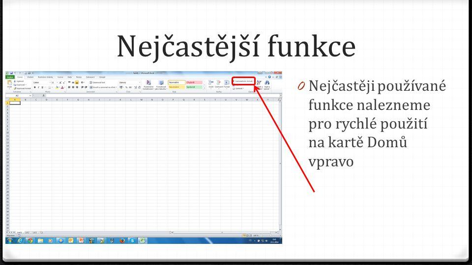 Nejčastější funkce 0 Nejčastěji používané funkce nalezneme pro rychlé použití na kartě Domů vpravo