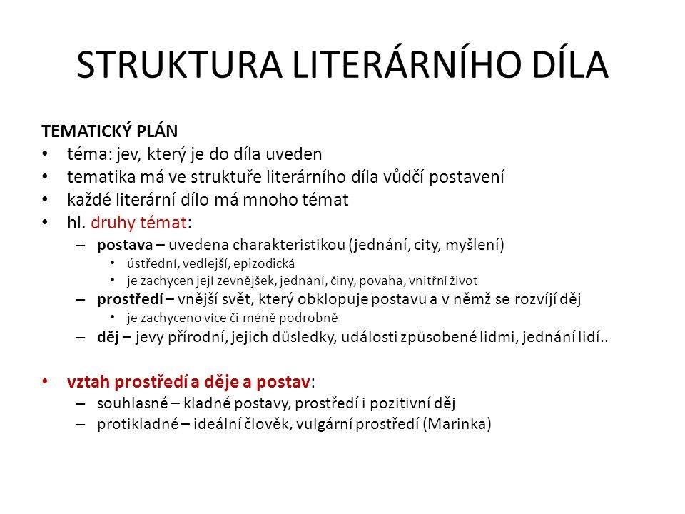 STRUKTURA LITERÁRNÍHO DÍLA TEMATICKÝ PLÁN téma: jev, který je do díla uveden tematika má ve struktuře literárního díla vůdčí postavení každé literární