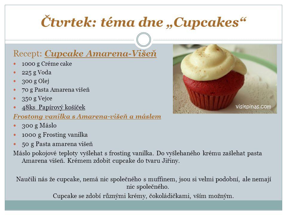 "Čtvrtek: téma dne ""Cupcakes"" Recept: Cupcake Amarena-Višeň 1000 g Créme cake 225 g Voda 300 g Olej 70 g Pasta Amarena višeň 350 g Vejce 48ks Papírový"