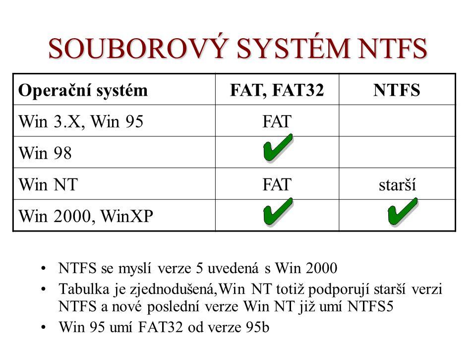 SOUBOROVÝ SYSTÉM NTFS NTFS se myslí verze 5 uvedená s Win 2000 Tabulka je zjednodušená,Win NT totiž podporují starší verzi NTFS a nové poslední verze Win NT již umí NTFS5 Win 95 umí FAT32 od verze 95b Operační systémFAT, FAT32NTFS Win 3.X, Win 95FAT Win 98 Win NTFATstarší Win 2000, WinXP