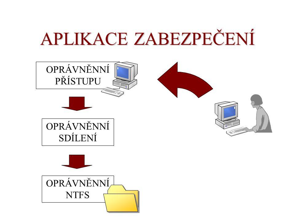 APLIKACE ZABEZPEČENÍ OPRÁVNĚNNÍ SDÍLENÍ OPRÁVNĚNNÍ NTFS OPRÁVNĚNNÍ PŘÍSTUPU