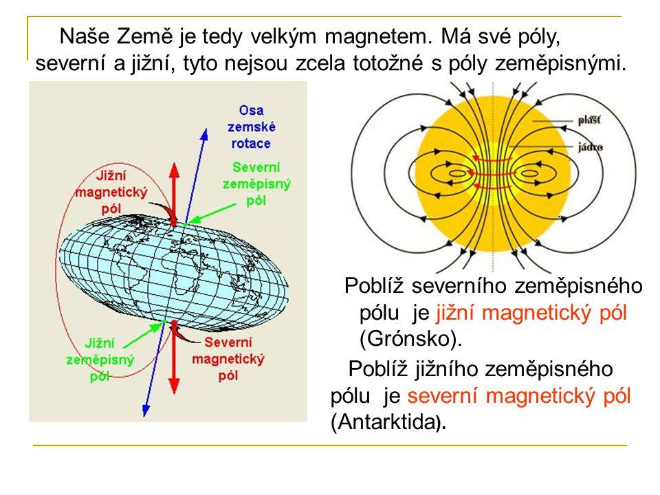 Naše Země je tedy velkým magnetem. Má své póly, severní a jižní, tyto nejsou zcela totožné s póly zeměpisnými. Poblíž severního zeměpisného pólu je ji