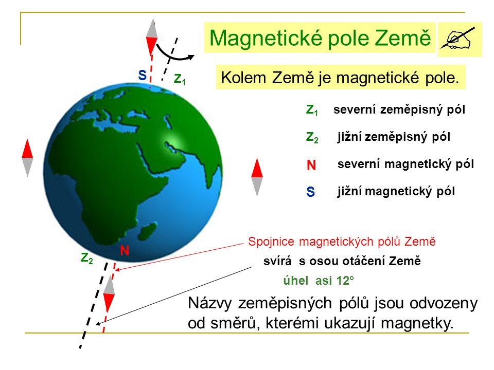 Z2Z2 Z1Z1 S N Z1Z1 Z2Z2 N S severní zeměpisný pól jižní zeměpisný pól severní magnetický pól jižní magnetický pól Spojnice magnetických pólů Země svírá s osou otáčení Země úhel asi 12° Magnetické pole Země Kolem Země je magnetické pole.