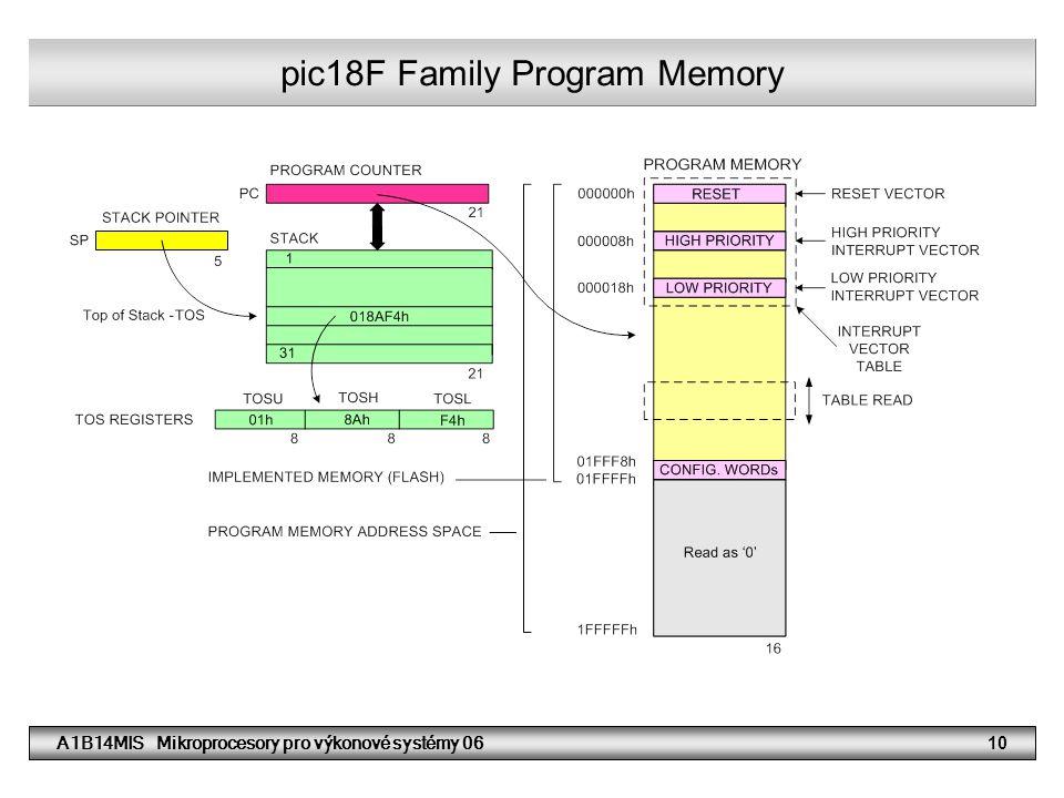 A1B14MIS Mikroprocesory pro výkonové systémy 0610 pic18F Family Program Memory