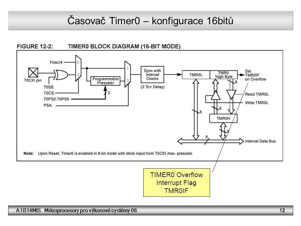 A1B14MIS Mikroprocesory pro výkonové systémy 0612 Časovač Timer0 – konfigurace 16bitů TIMER0 Overflow Interrupt Flag TMR0IF