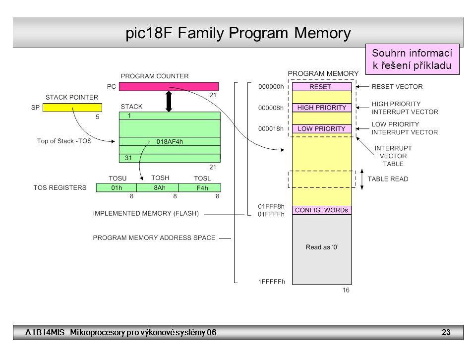 A1B14MIS Mikroprocesory pro výkonové systémy 0623 pic18F Family Program Memory Souhrn informací k řešení příkladu