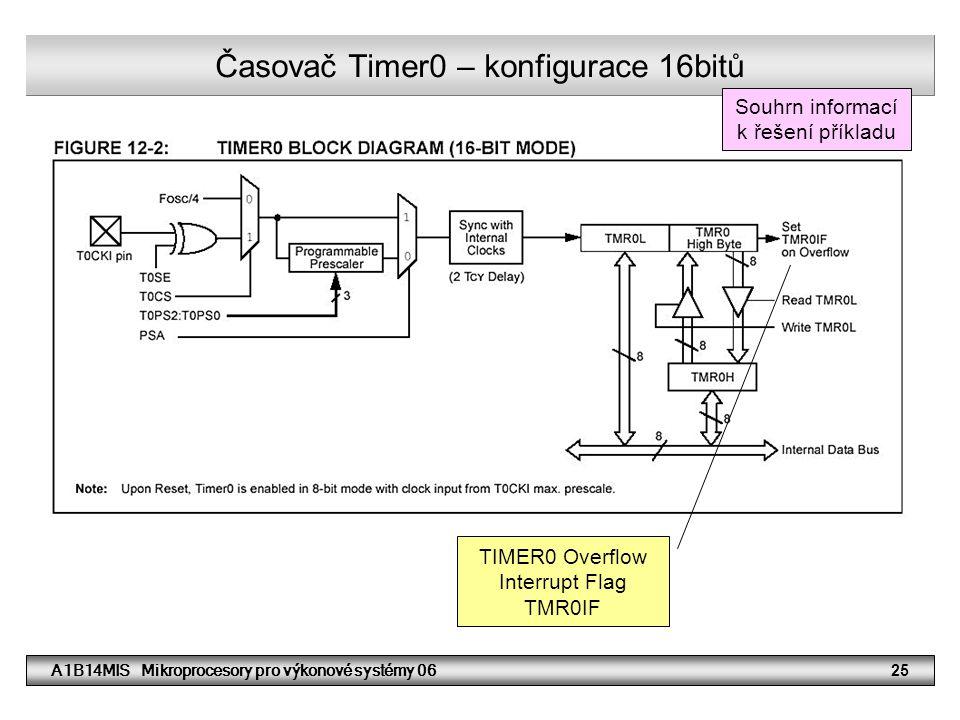 A1B14MIS Mikroprocesory pro výkonové systémy 0625 Časovač Timer0 – konfigurace 16bitů TIMER0 Overflow Interrupt Flag TMR0IF Souhrn informací k řešení příkladu
