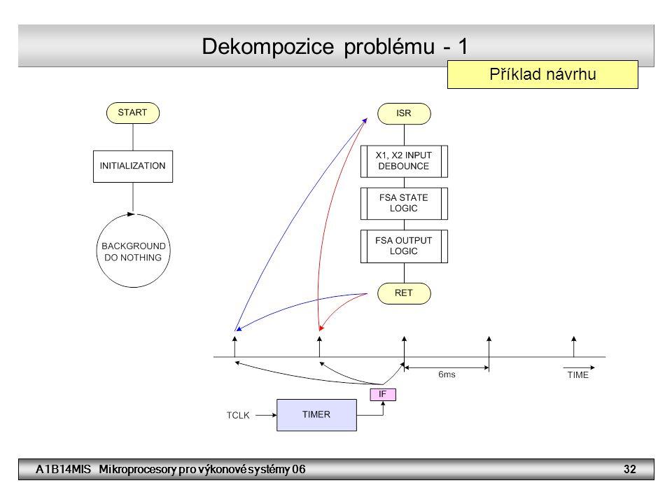 A1B14MIS Mikroprocesory pro výkonové systémy 0632 Dekompozice problému - 1 Příklad návrhu