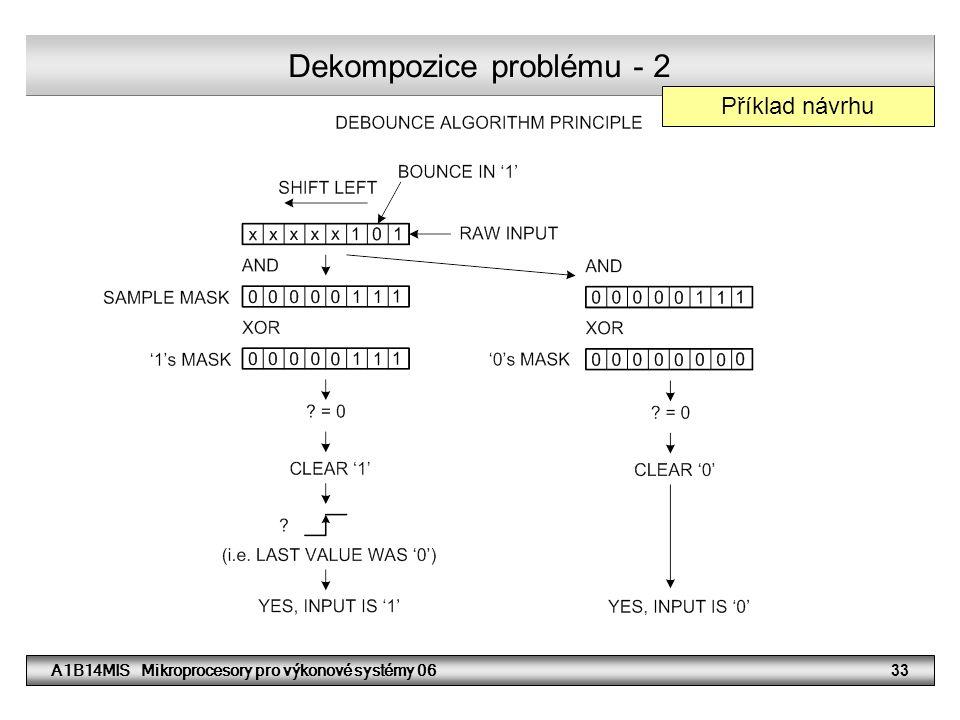 A1B14MIS Mikroprocesory pro výkonové systémy 0633 Dekompozice problému - 2 Příklad návrhu