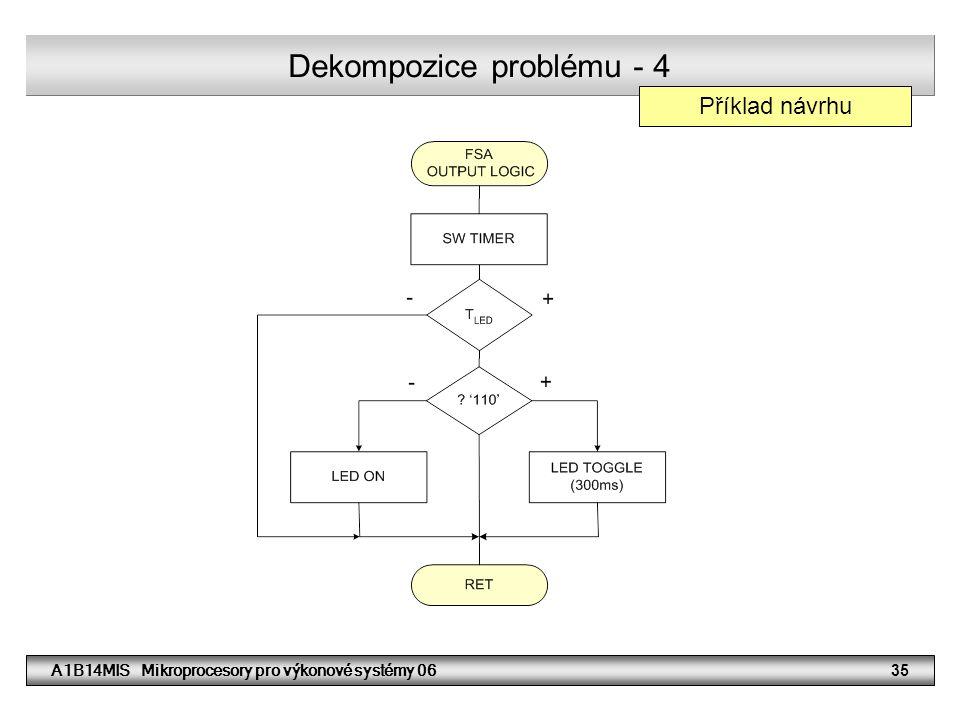 A1B14MIS Mikroprocesory pro výkonové systémy 0635 Dekompozice problému - 4 Příklad návrhu