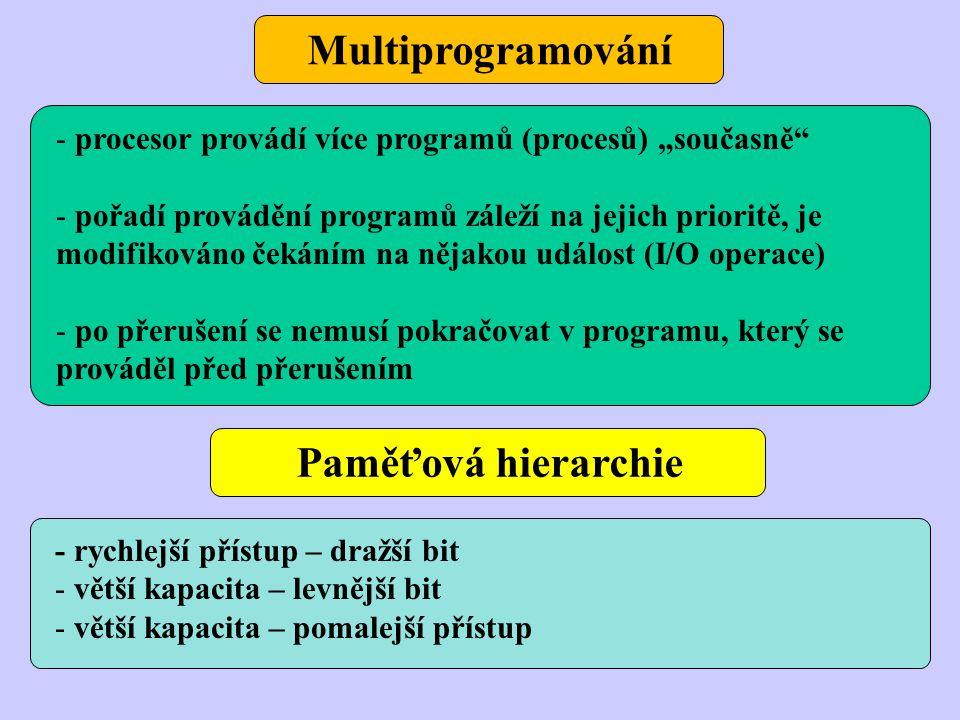 """- procesor provádí více programů (procesů) """"současně - pořadí provádění programů záleží na jejich prioritě, je modifikováno čekáním na nějakou událost (I/O operace) - po přerušení se nemusí pokračovat v programu, který se prováděl před přerušením Multiprogramování - rychlejší přístup – dražší bit - větší kapacita – levnější bit - větší kapacita – pomalejší přístup Paměťová hierarchie"""