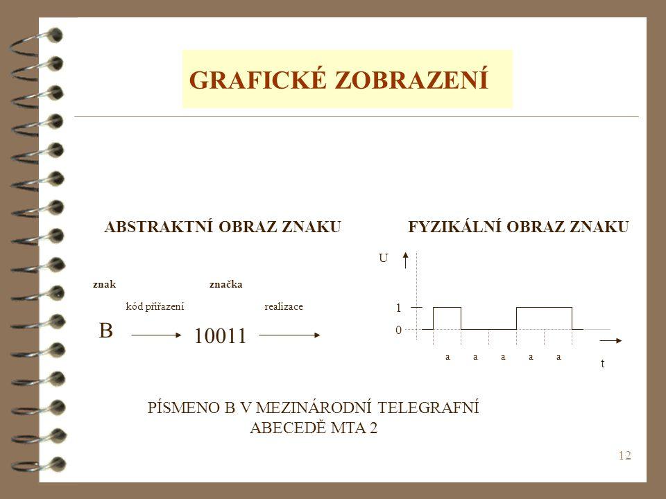 12 GRAFICKÉ ZOBRAZENÍ ABSTRAKTNÍ OBRAZ ZNAKU 10011 B kód přiřazenírealizace znakznačka aaaaa U t 1 0 FYZIKÁLNÍ OBRAZ ZNAKU PÍSMENO B V MEZINÁRODNÍ TEL