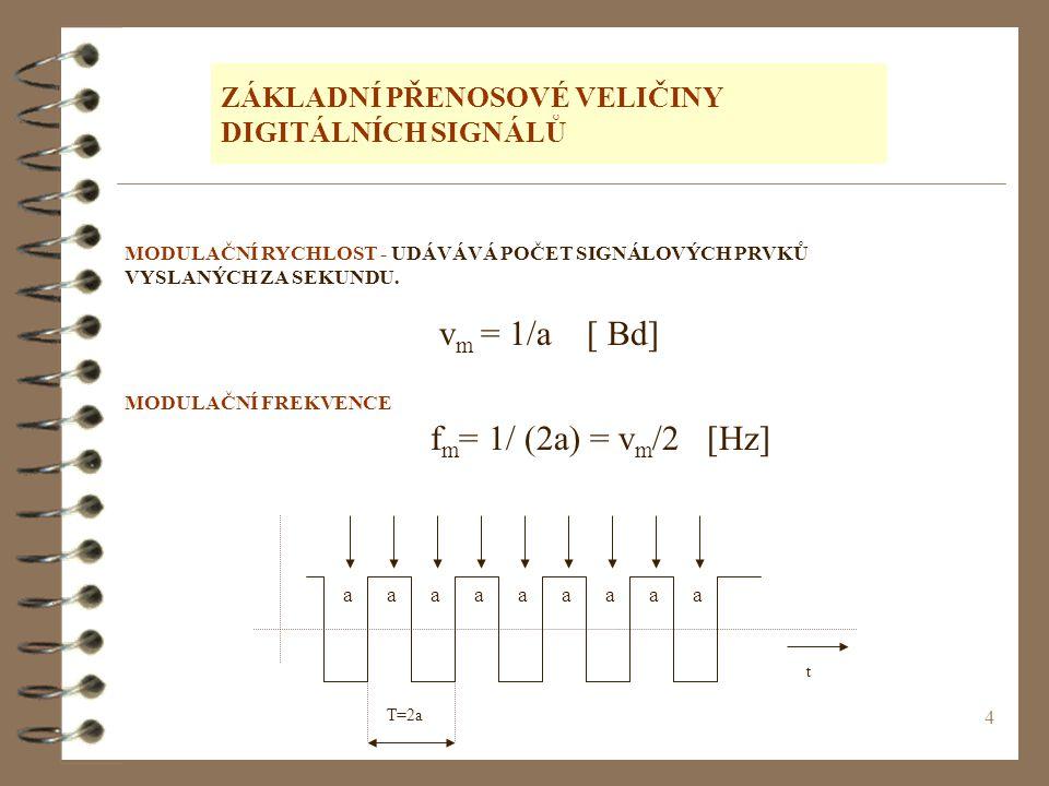 4 ZÁKLADNÍ PŘENOSOVÉ VELIČINY DIGITÁLNÍCH SIGNÁLŮ MODULAČNÍ RYCHLOST - UDÁVÁVÁ POČET SIGNÁLOVÝCH PRVKŮ VYSLANÝCH ZA SEKUNDU. v m = 1/a [ Bd] MODULAČNÍ