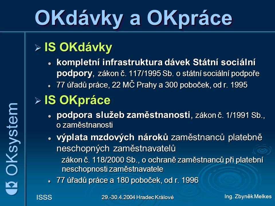 Ing. Zbyněk Melkes ISSS 29.-30.4.2004 Hradec Králové OKdávky a OKpráce  IS OKdávky kompletní infrastruktura dávek Státní sociální podpory, zákon č. 1